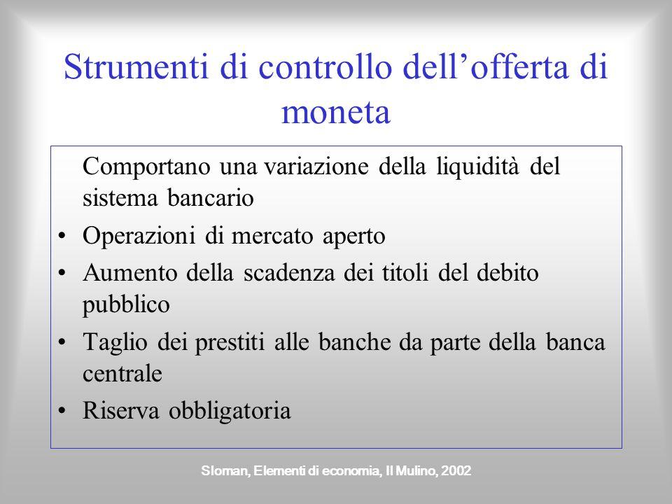 Strumenti di controllo dell'offerta di moneta