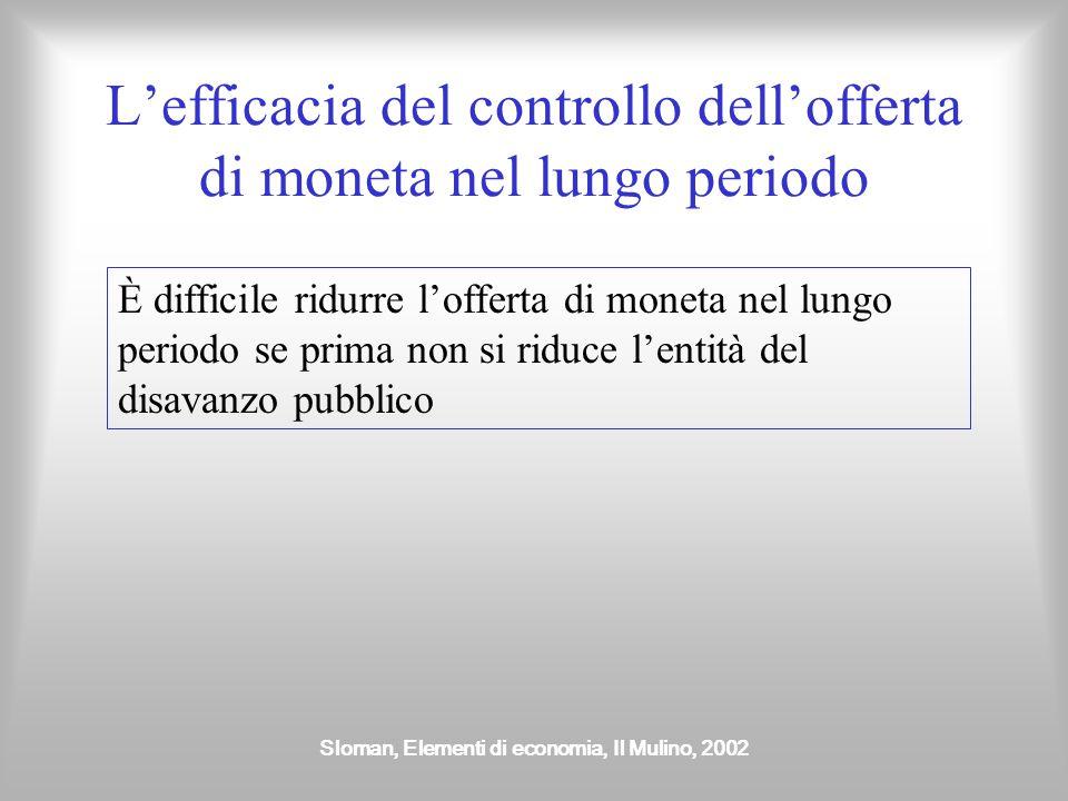 L'efficacia del controllo dell'offerta di moneta nel lungo periodo