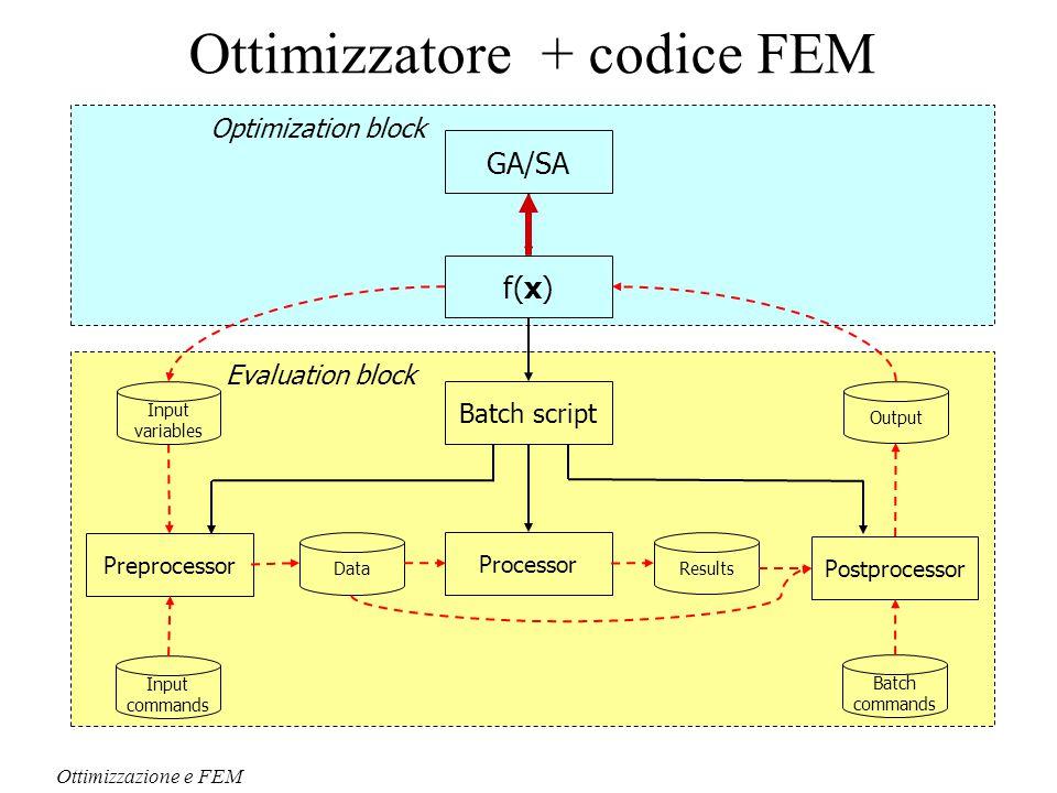 Ottimizzatore + codice FEM