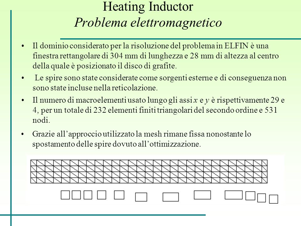 Heating Inductor Problema elettromagnetico