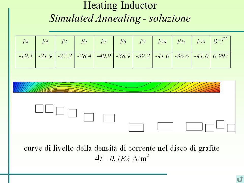 Heating Inductor Simulated Annealing - soluzione