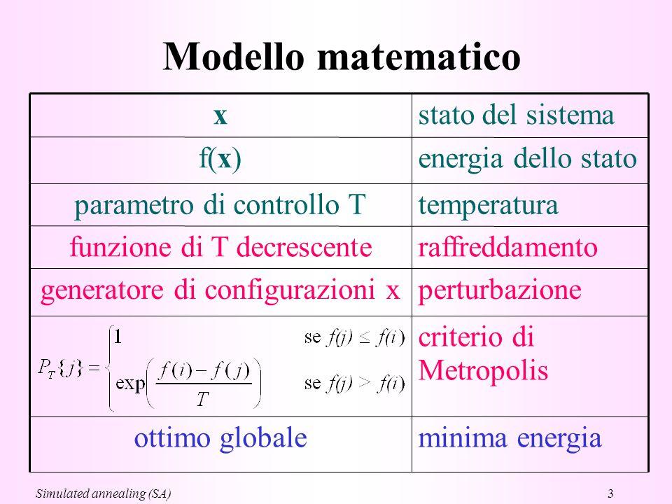 Modello matematico perturbazione generatore di configurazioni x