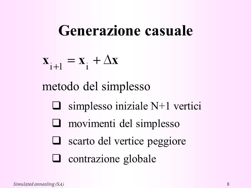 Generazione casuale metodo del simplesso