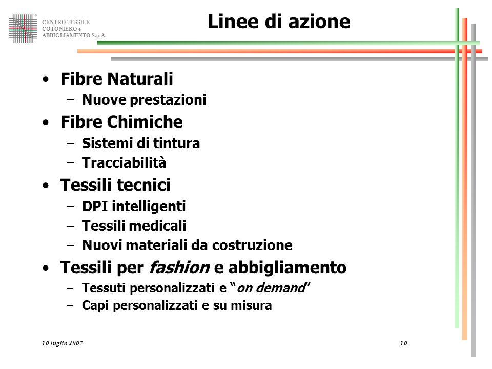 Linee di azione Fibre Naturali Fibre Chimiche Tessili tecnici