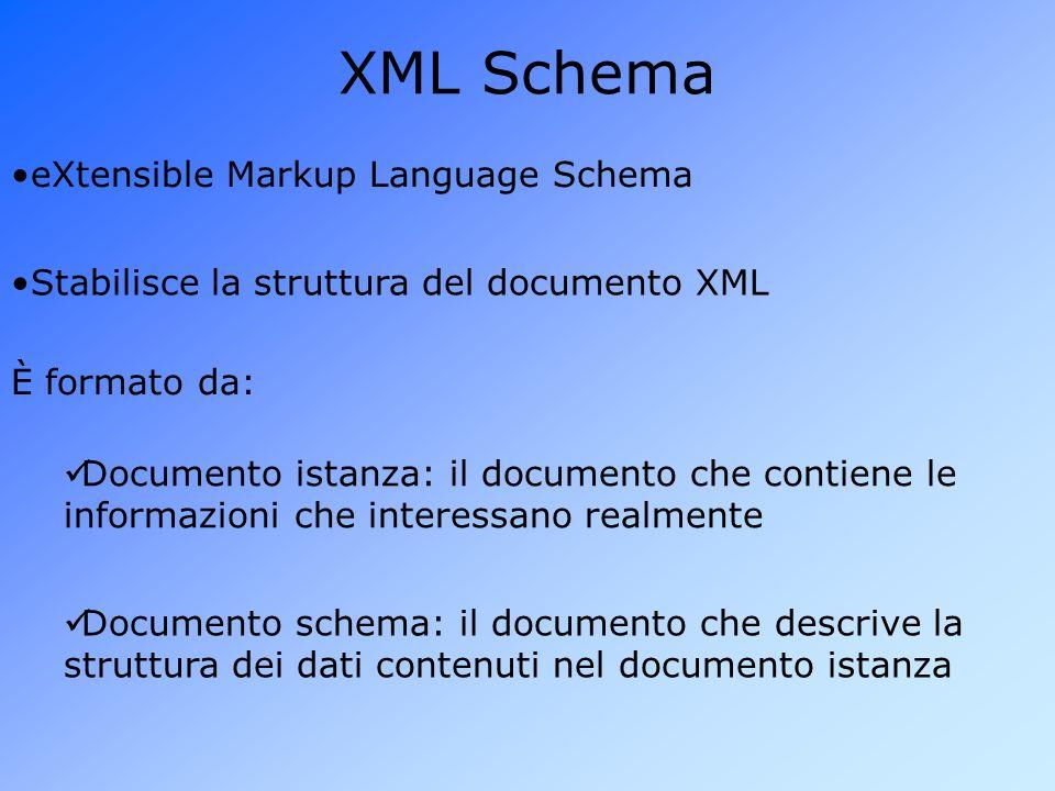 XML Schema eXtensible Markup Language Schema