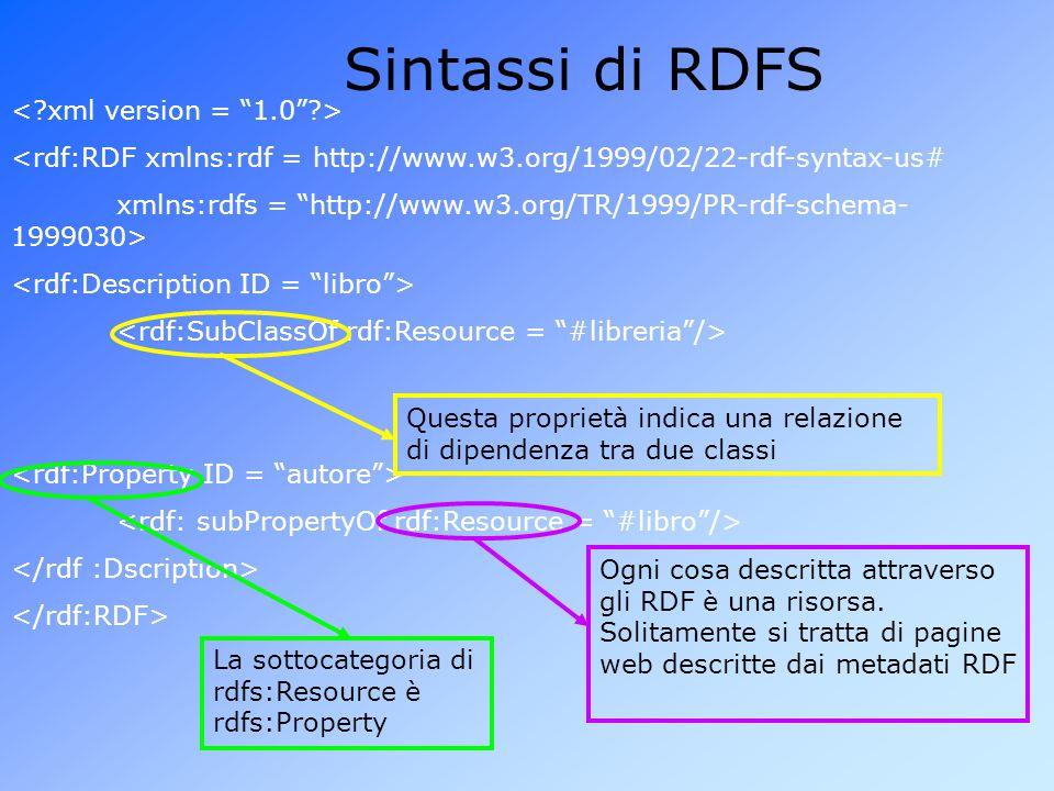 Sintassi di RDFS < xml version = 1.0 >