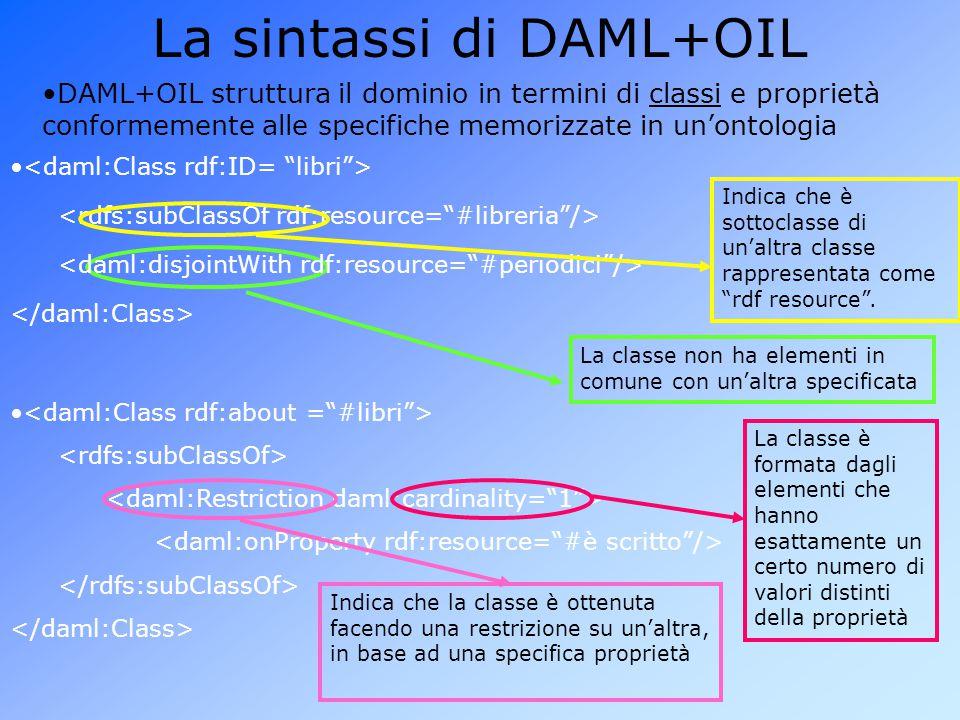 La sintassi di DAML+OIL