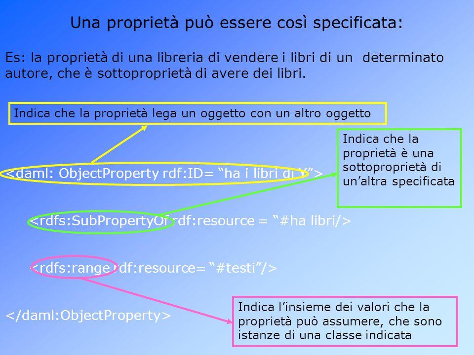 Una proprietà può essere così specificata: