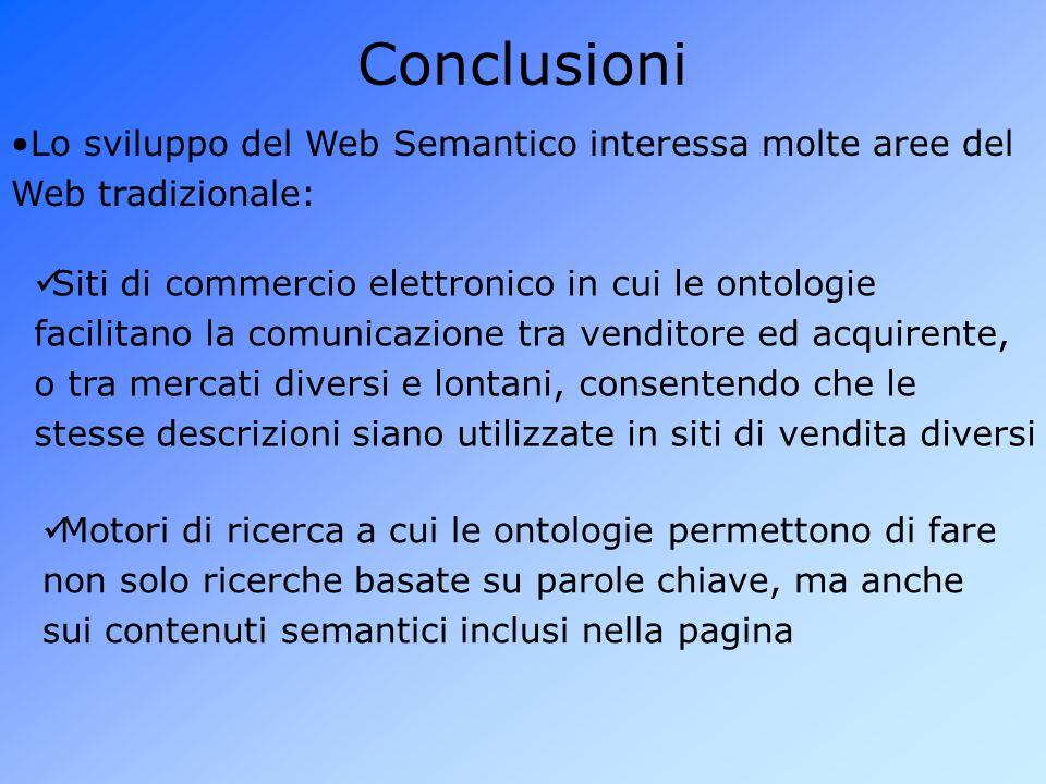 Conclusioni Lo sviluppo del Web Semantico interessa molte aree del Web tradizionale: