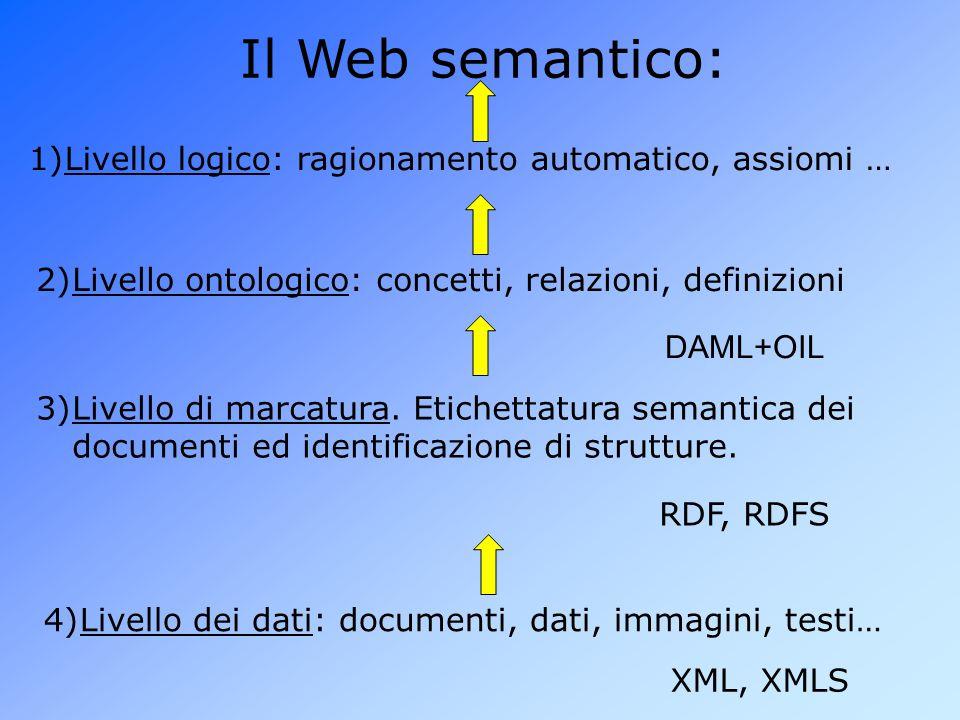 Il Web semantico: Livello logico: ragionamento automatico, assiomi …