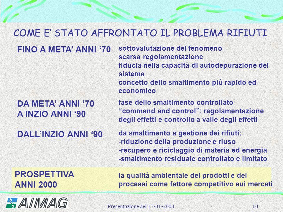 COME E' STATO AFFRONTATO IL PROBLEMA RIFIUTI