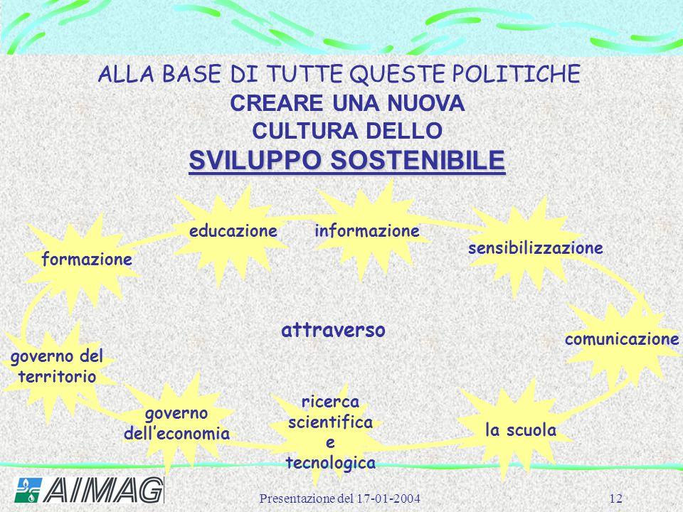 ALLA BASE DI TUTTE QUESTE POLITICHE