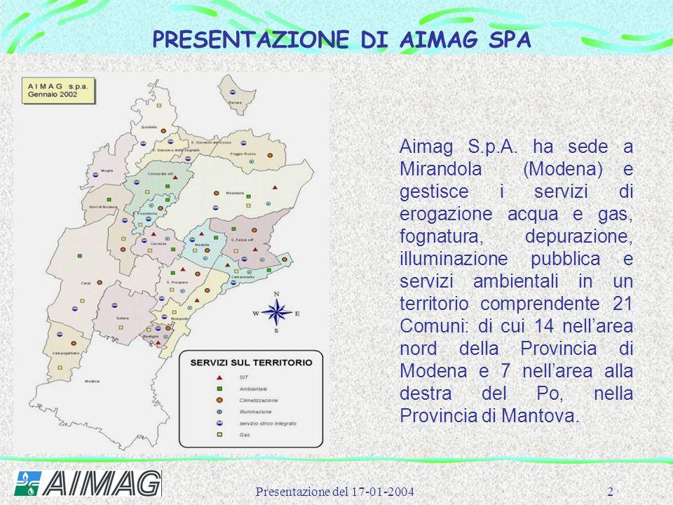 PRESENTAZIONE DI AIMAG SPA