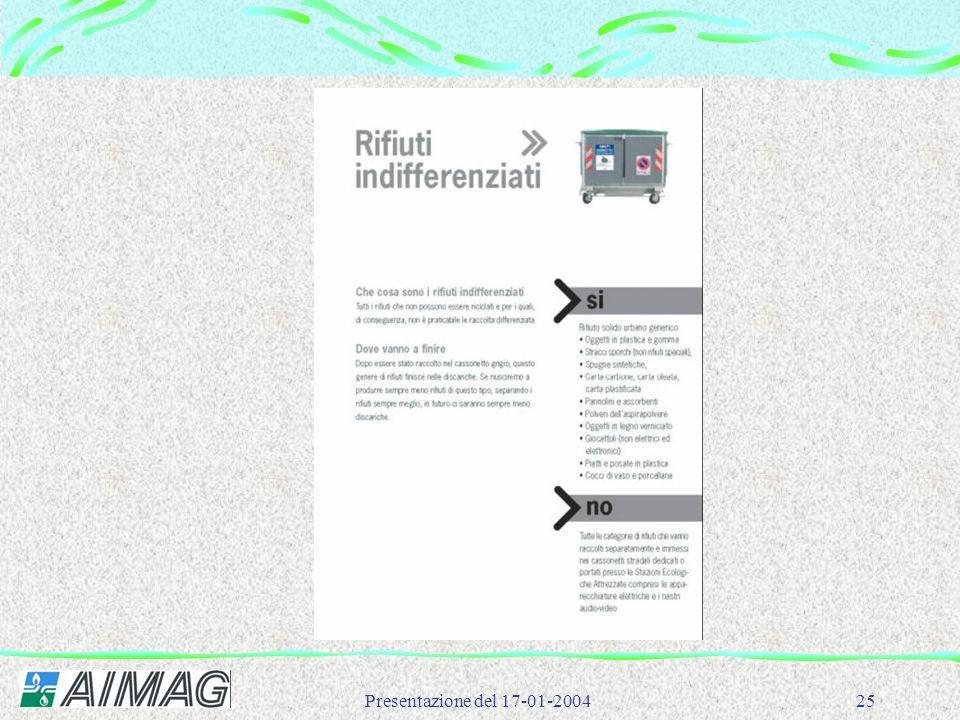 Presentazione del 17-01-2004