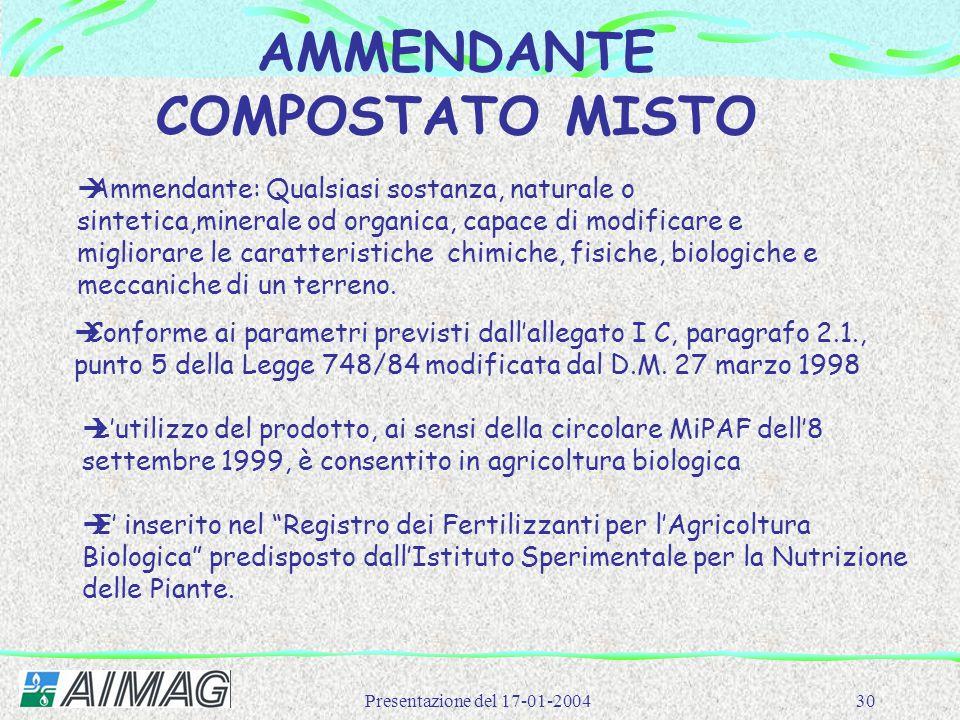 AMMENDANTE COMPOSTATO MISTO