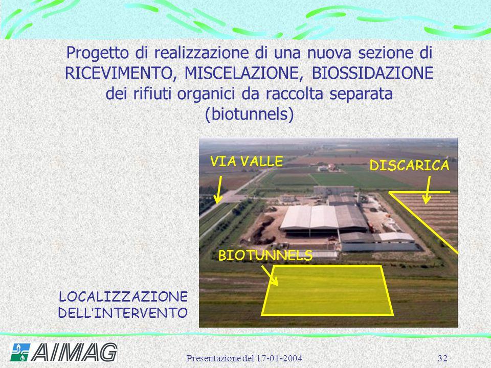 Progetto di realizzazione di una nuova sezione di RICEVIMENTO, MISCELAZIONE, BIOSSIDAZIONE dei rifiuti organici da raccolta separata (biotunnels)