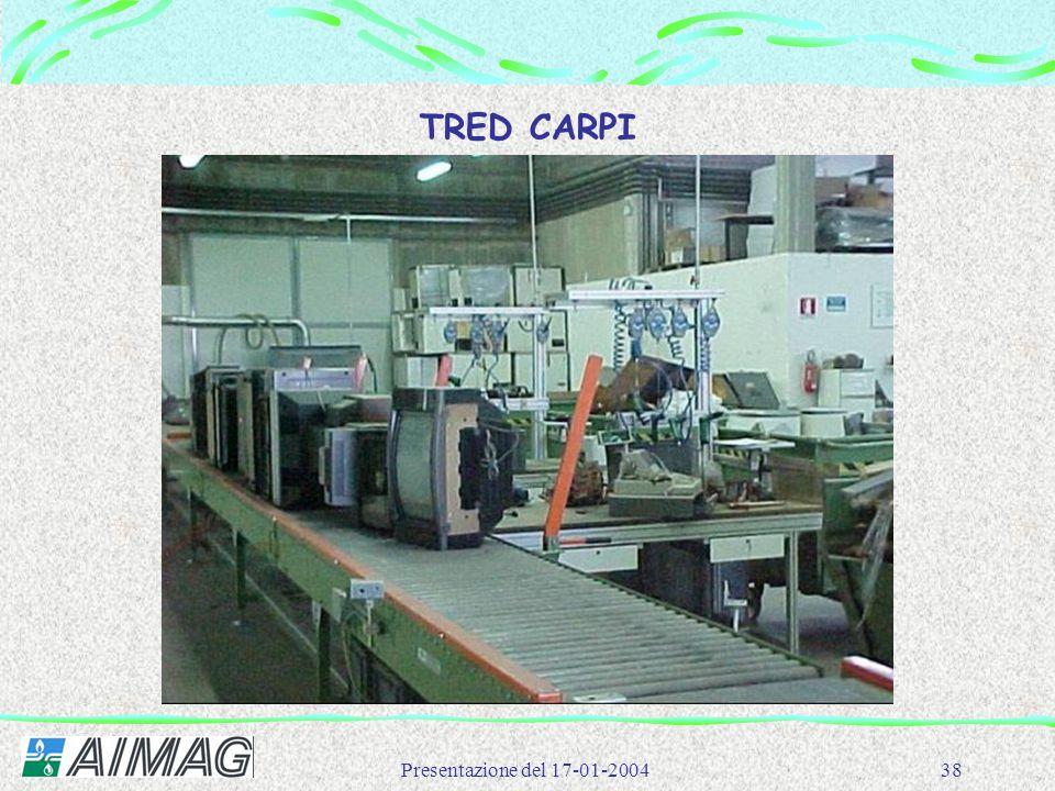 TRED CARPI Presentazione del 17-01-2004