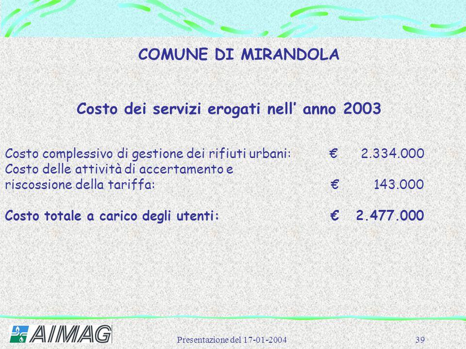 Costo dei servizi erogati nell' anno 2003