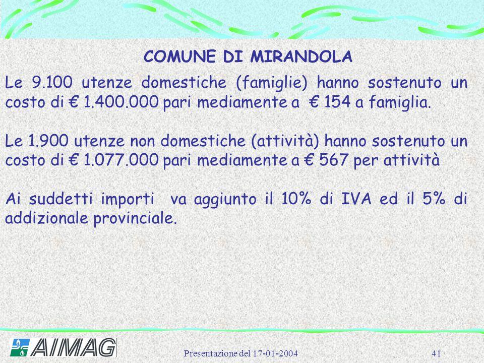 COMUNE DI MIRANDOLA Le 9.100 utenze domestiche (famiglie) hanno sostenuto un costo di € 1.400.000 pari mediamente a € 154 a famiglia.