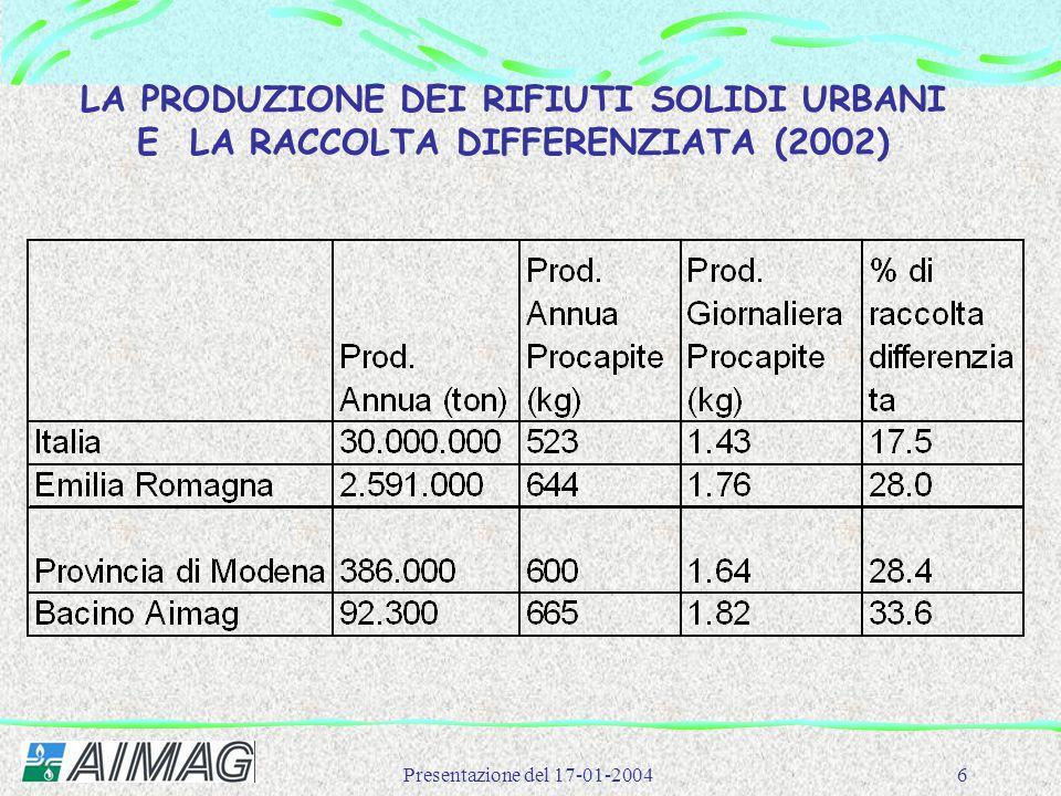 LA PRODUZIONE DEI RIFIUTI SOLIDI URBANI E LA RACCOLTA DIFFERENZIATA (2002)