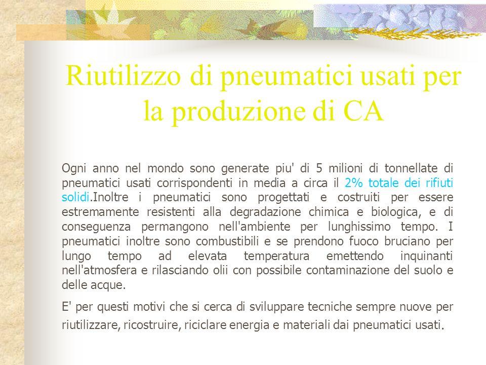 Riutilizzo di pneumatici usati per la produzione di CA