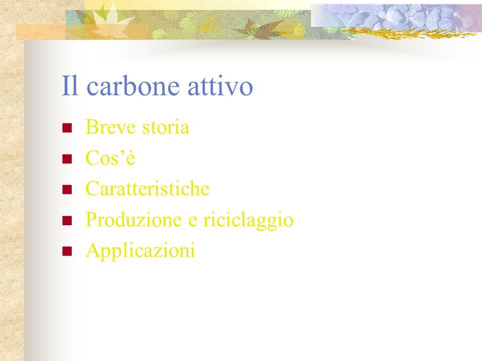 Il carbone attivo Breve storia Cos'è Caratteristiche