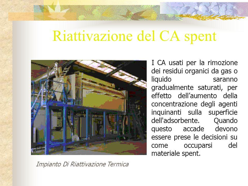 Riattivazione del CA spent