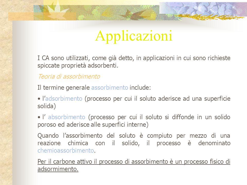 Applicazioni I CA sono utilizzati, come già detto, in applicazioni in cui sono richieste spiccate proprietà adsorbenti.