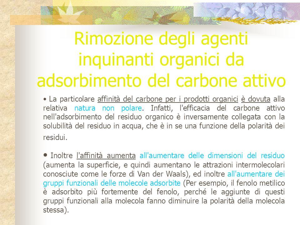 Rimozione degli agenti inquinanti organici da adsorbimento del carbone attivo