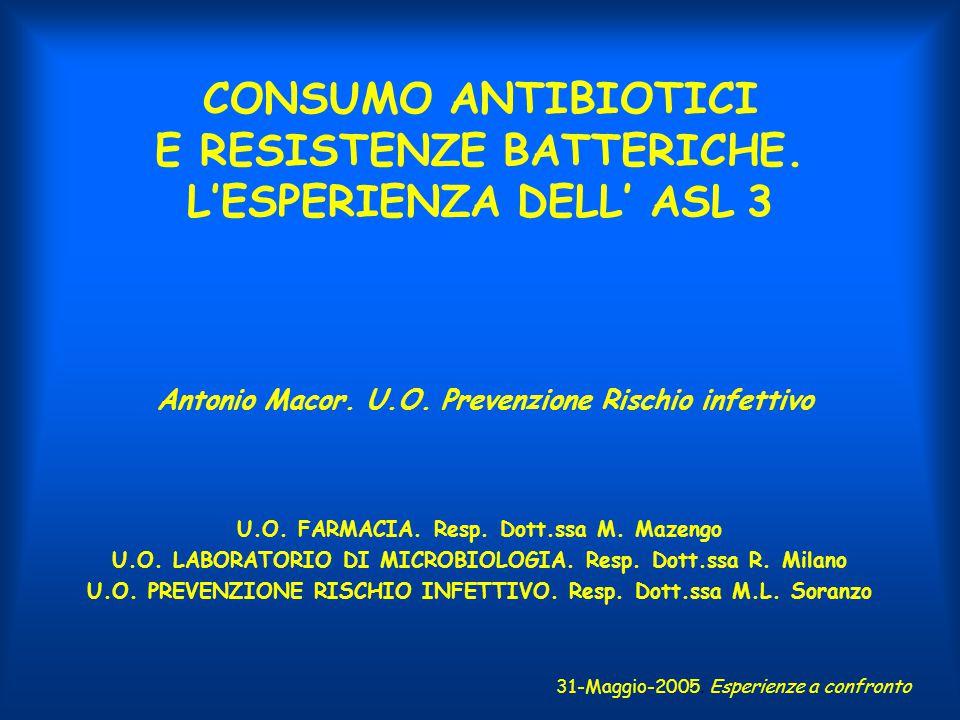 CONSUMO ANTIBIOTICI E RESISTENZE BATTERICHE. L'ESPERIENZA DELL' ASL 3