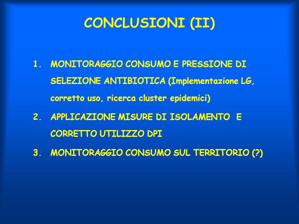 CONCLUSIONI (II) MONITORAGGIO CONSUMO E PRESSIONE DI SELEZIONE ANTIBIOTICA (Implementazione LG, corretto uso, ricerca cluster epidemici)