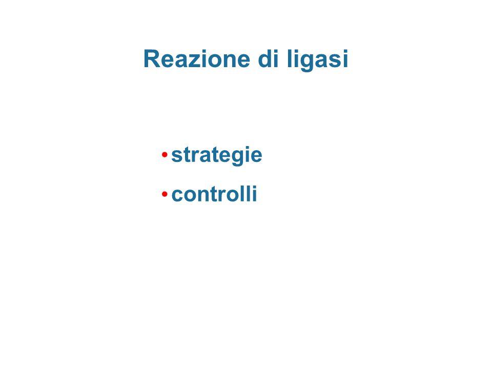 Reazione di ligasi strategie controlli