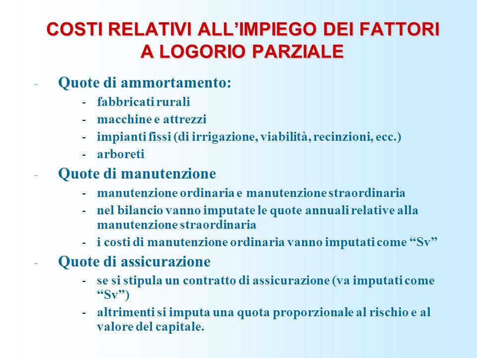 COSTI RELATIVI ALL'IMPIEGO DEI FATTORI A LOGORIO PARZIALE