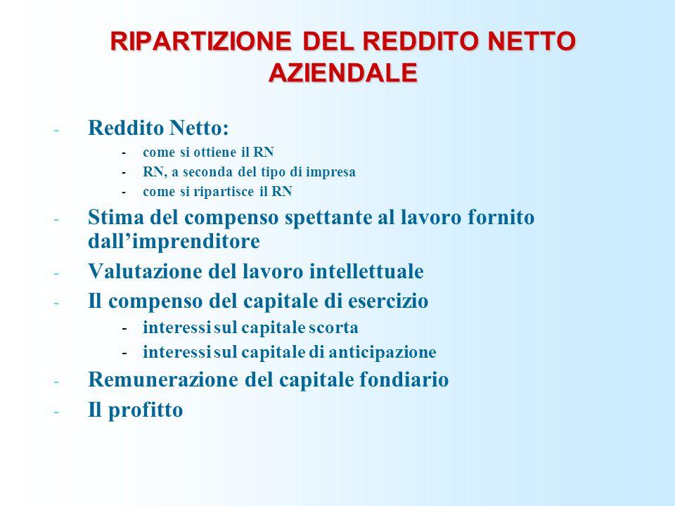 RIPARTIZIONE DEL REDDITO NETTO AZIENDALE