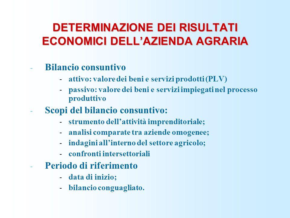 DETERMINAZIONE DEI RISULTATI ECONOMICI DELL'AZIENDA AGRARIA