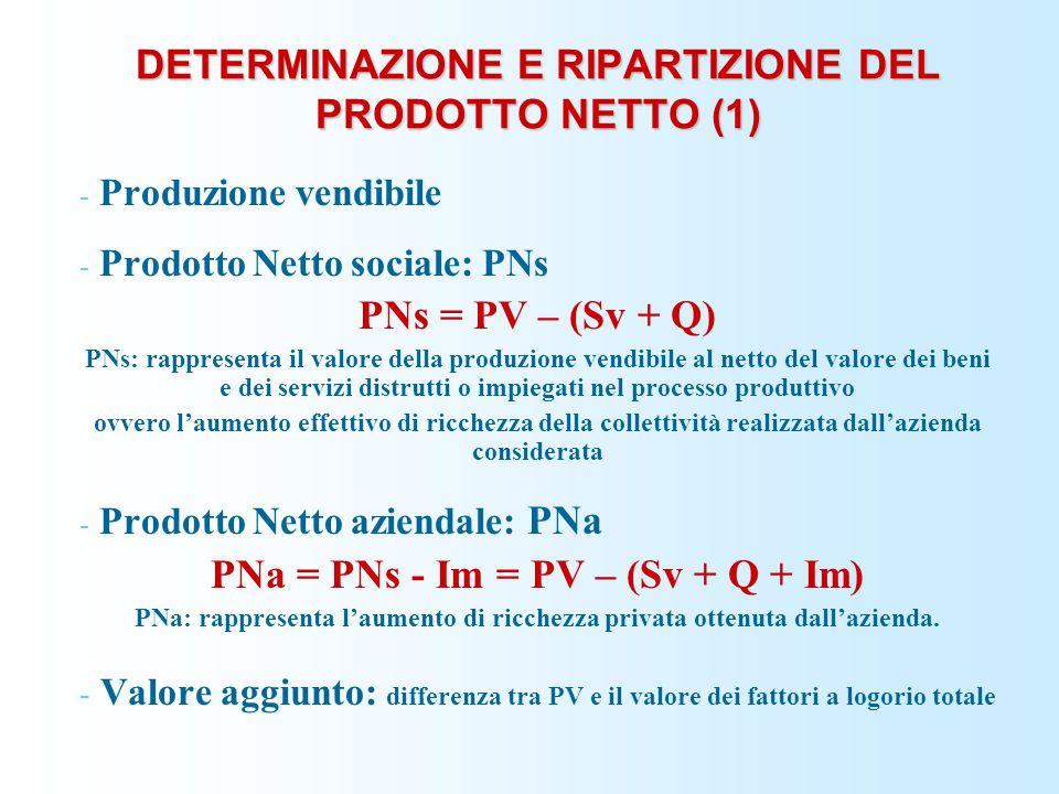 DETERMINAZIONE E RIPARTIZIONE DEL PRODOTTO NETTO (1)