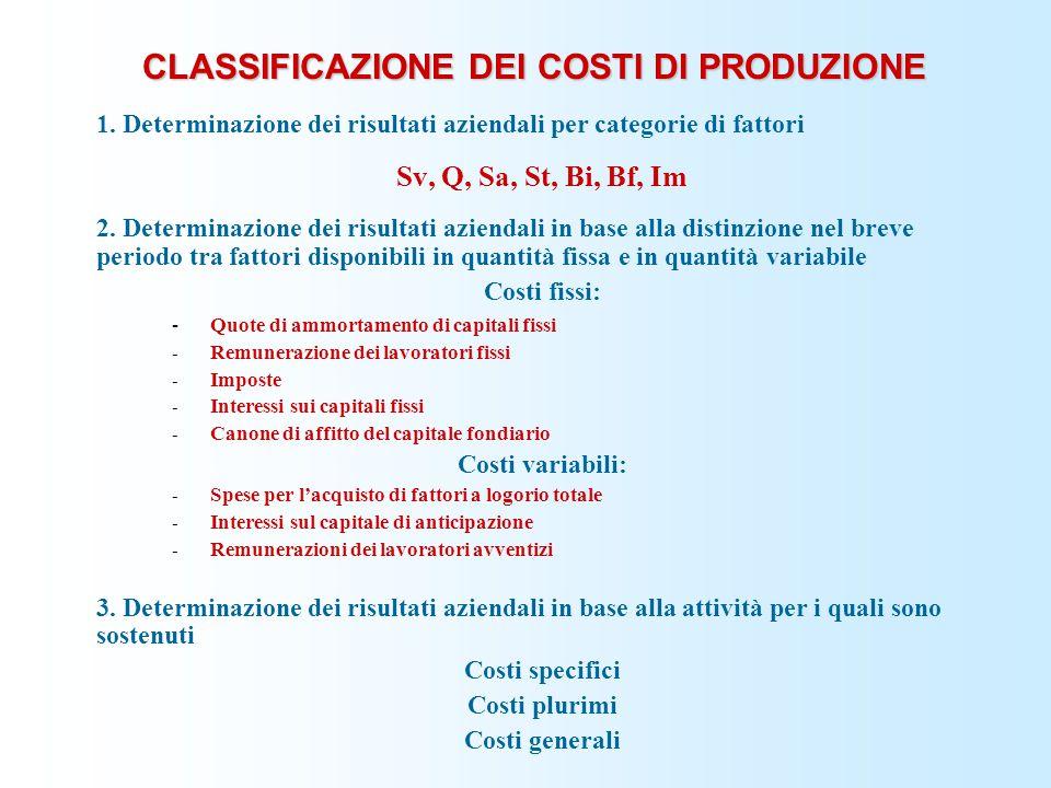 CLASSIFICAZIONE DEI COSTI DI PRODUZIONE