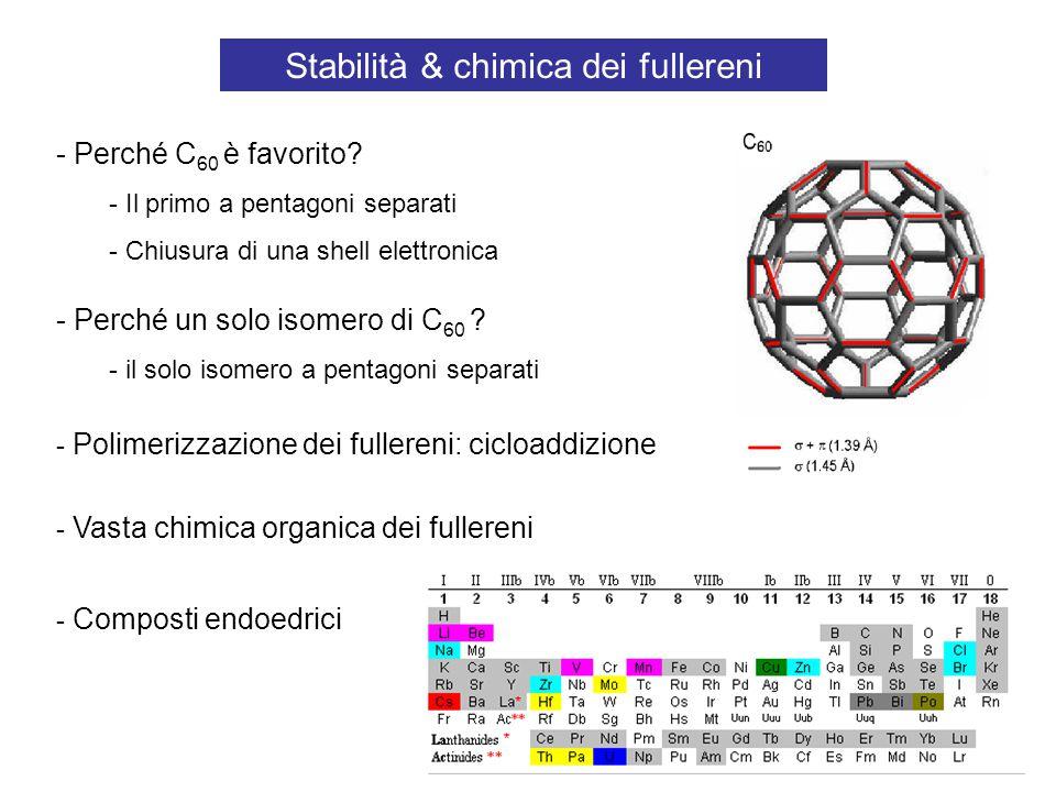 Stabilità & chimica dei fullereni