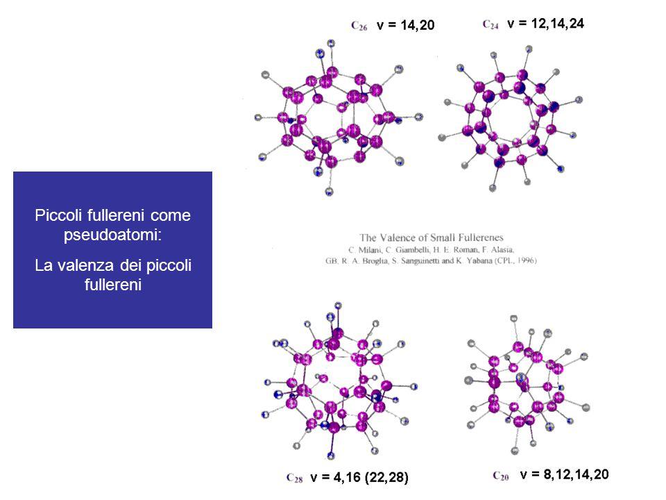 Piccoli fullereni come pseudoatomi: