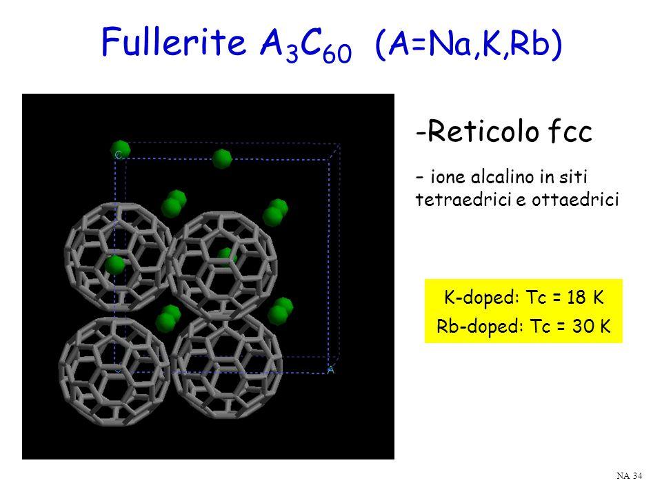 Fullerite A3C60 (A=Na,K,Rb)