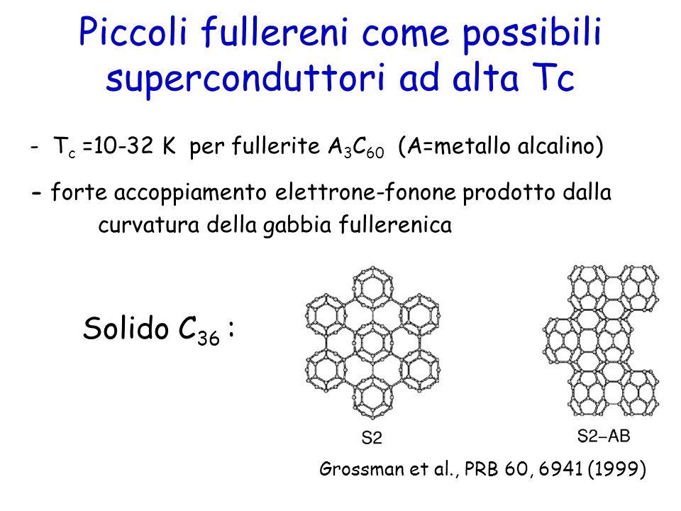 Piccoli fullereni come possibili superconduttori ad alta Tc