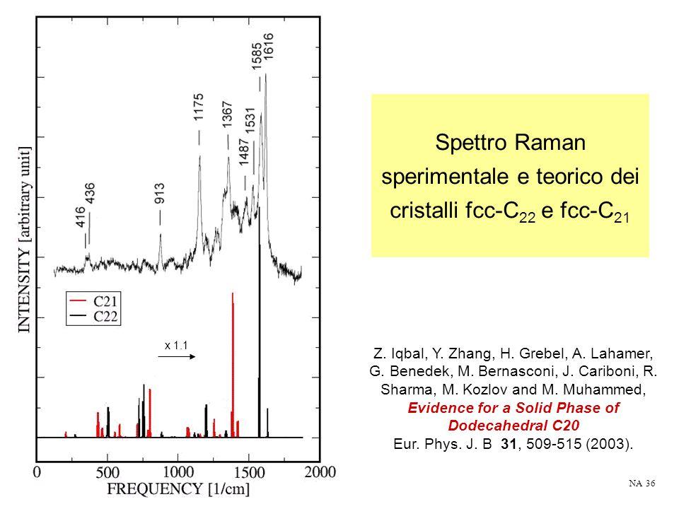 Spettro Raman sperimentale e teorico dei cristalli fcc-C22 e fcc-C21