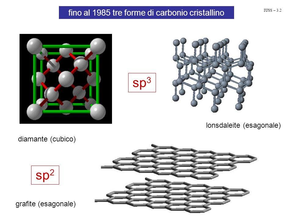 fino al 1985 tre forme di carbonio cristallino