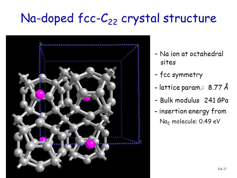Na-doped fcc-C22 crystal structure