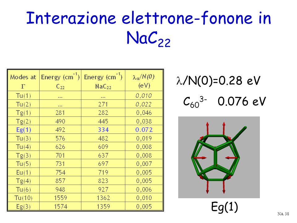 Interazione elettrone-fonone in NaC22