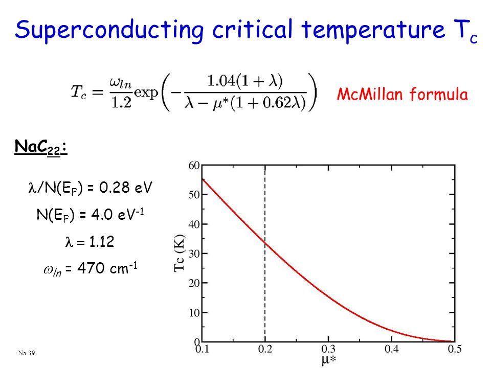 Superconducting critical temperature Tc