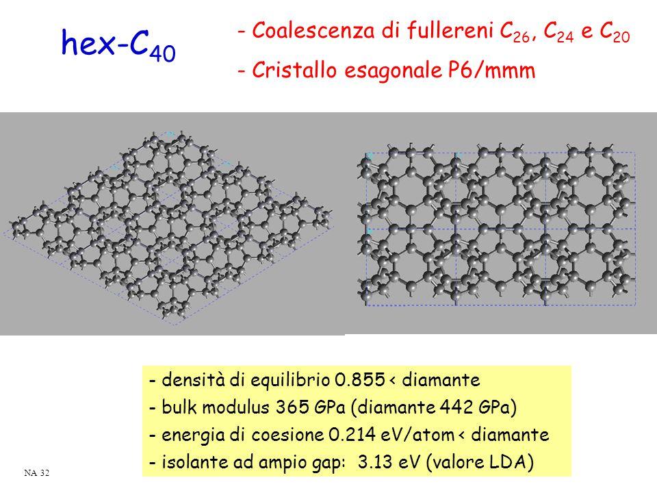 hex-C40 Coalescenza di fullereni C26, C24 e C20