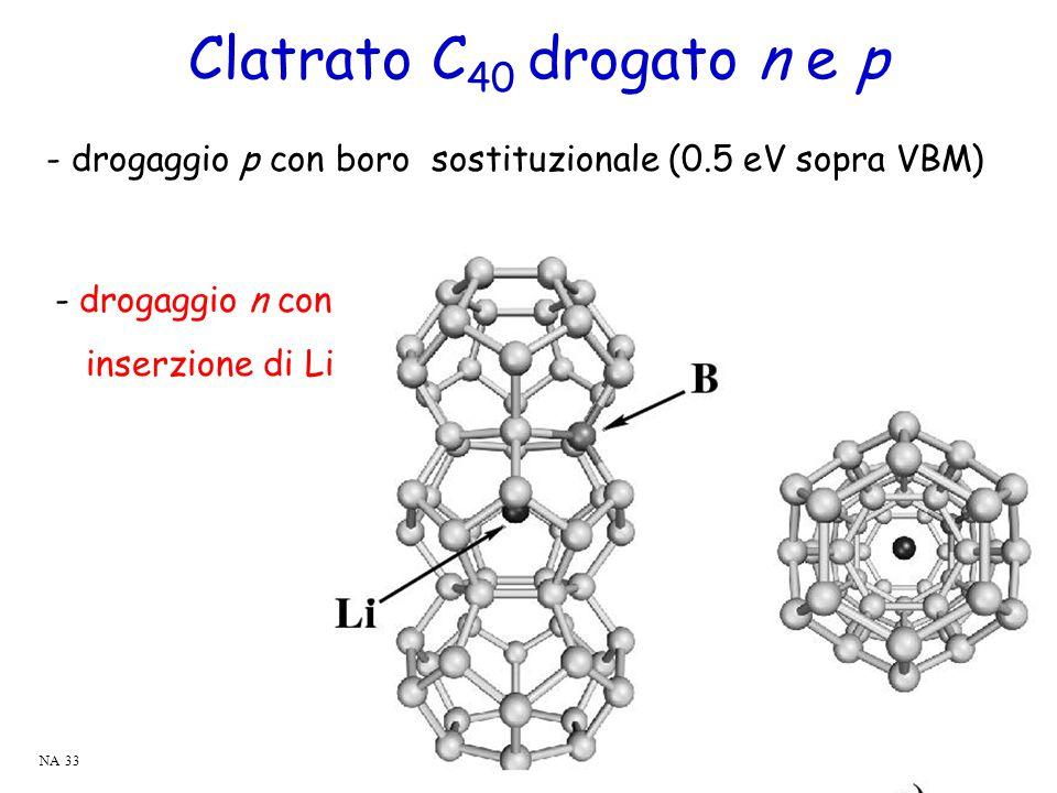 Clatrato C40 drogato n e p - drogaggio p con boro sostituzionale (0.5 eV sopra VBM) drogaggio n con.