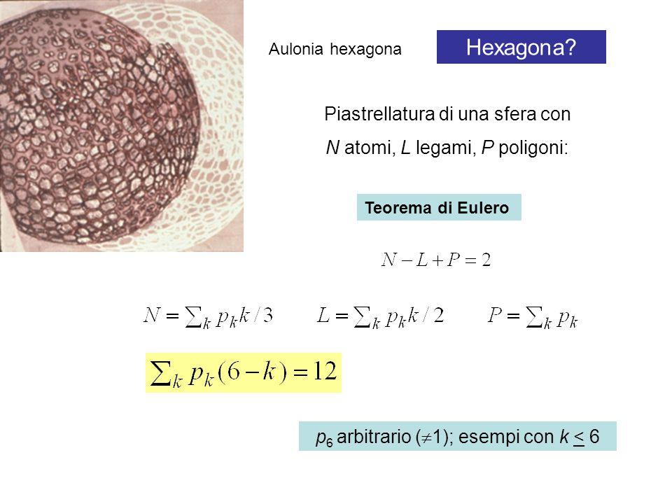 Hexagona Piastrellatura di una sfera con