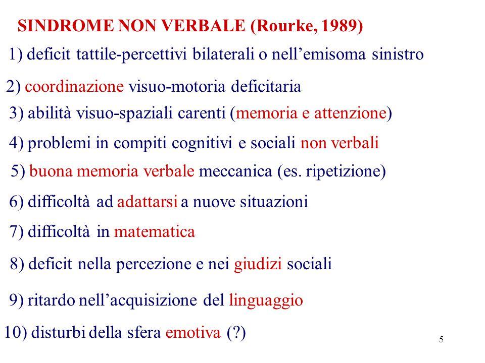 SINDROME NON VERBALE (Rourke, 1989)